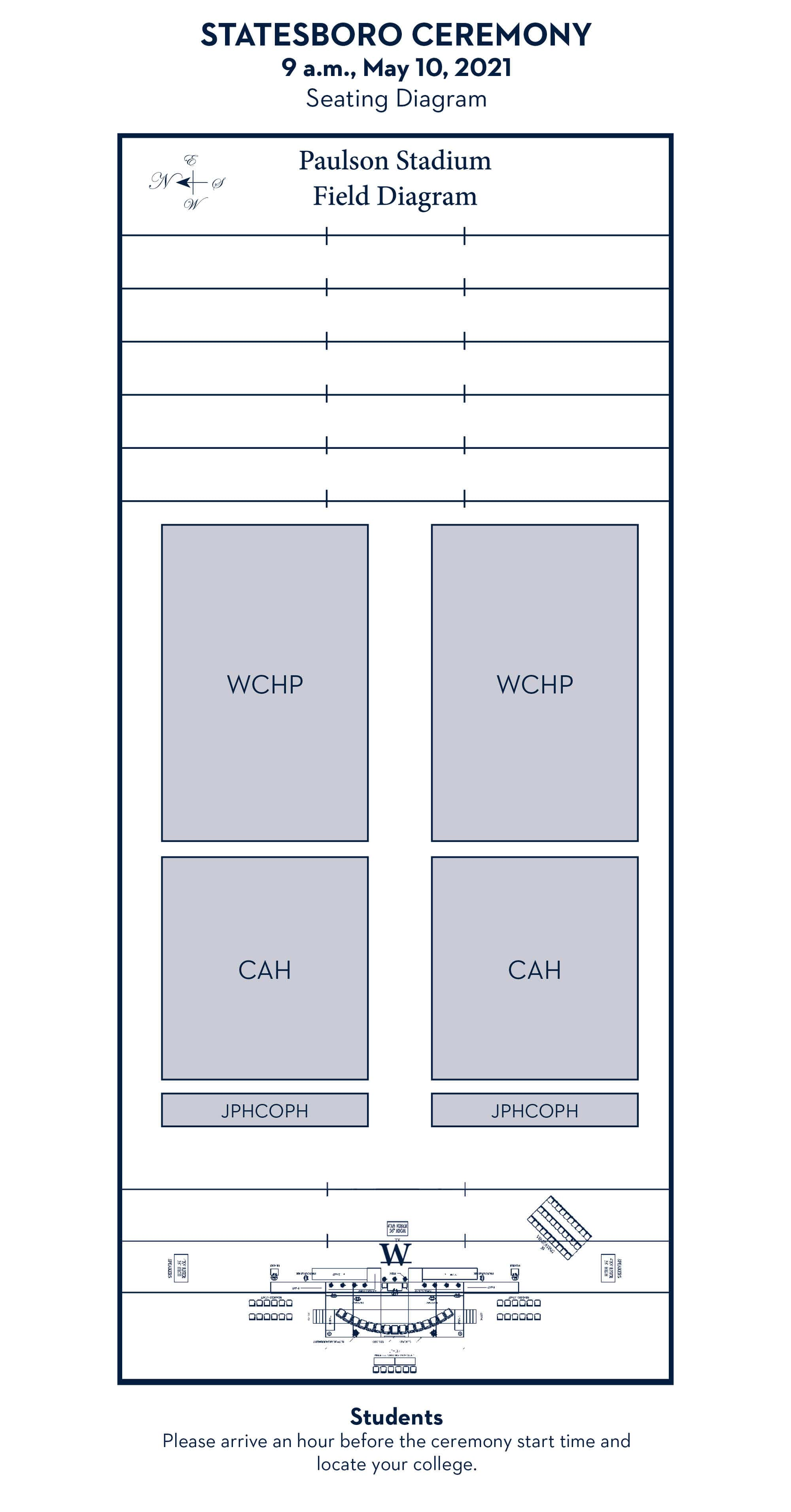 paulson stadium field diagram showing WCHP in the back, CAH in the middle, and JPHCOPH in the front