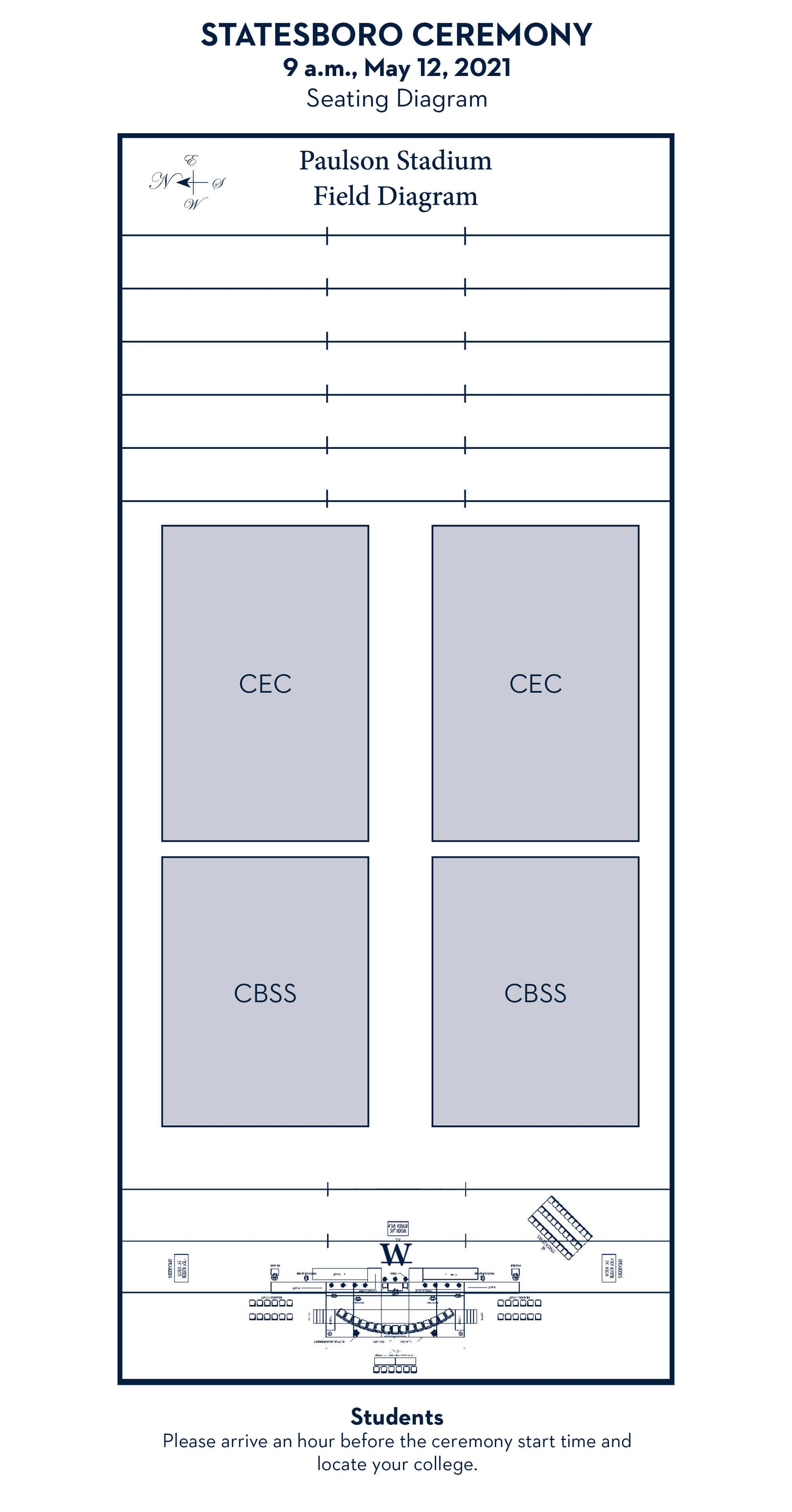 paulson stadium field diagram showing CEC in the back and CBSS in the front