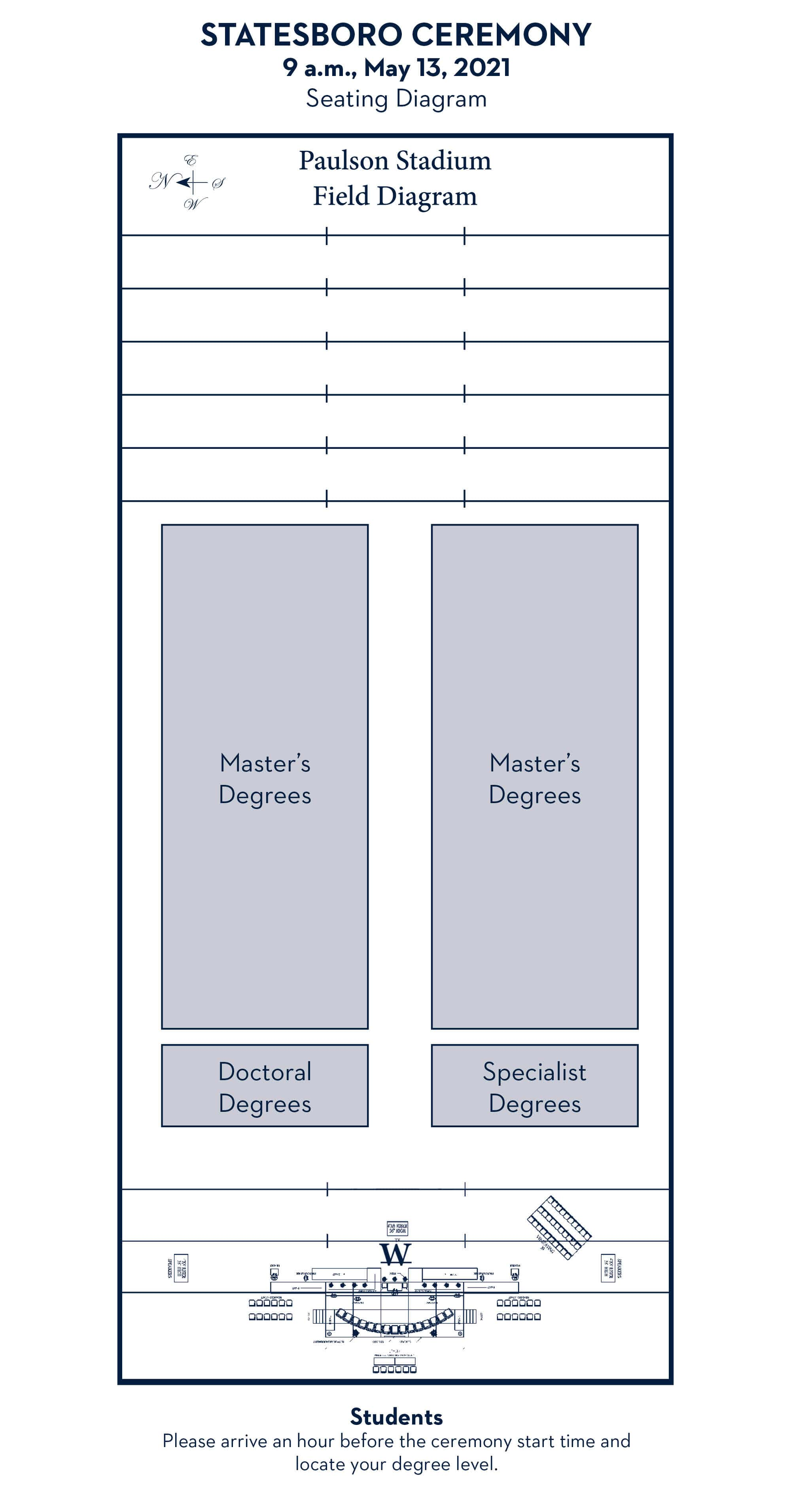 paulson stadium field diagram showing Masters Degrees in the back and Specialist degrees in the front
